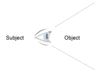 eye_subject_object